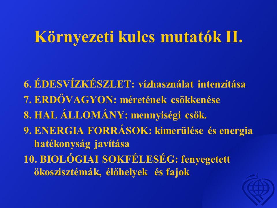 Környezeti kulcs mutatók II.
