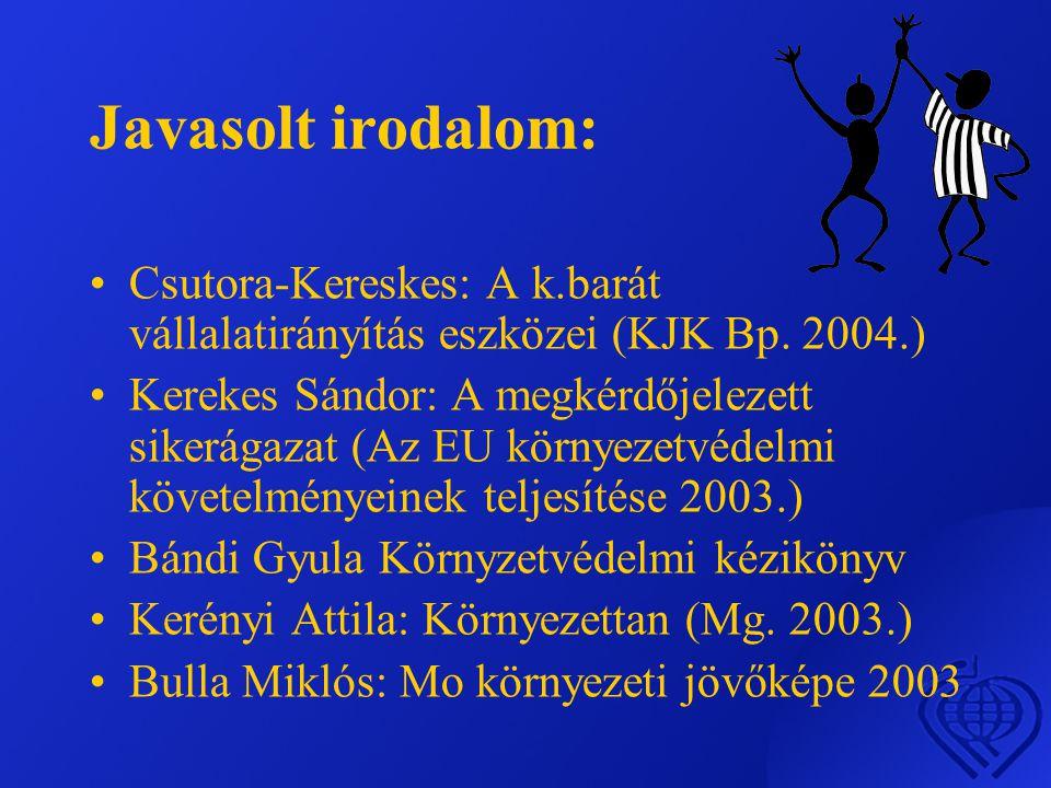 Javasolt irodalom: Csutora-Kereskes: A k.barát vállalatirányítás eszközei (KJK Bp. 2004.)