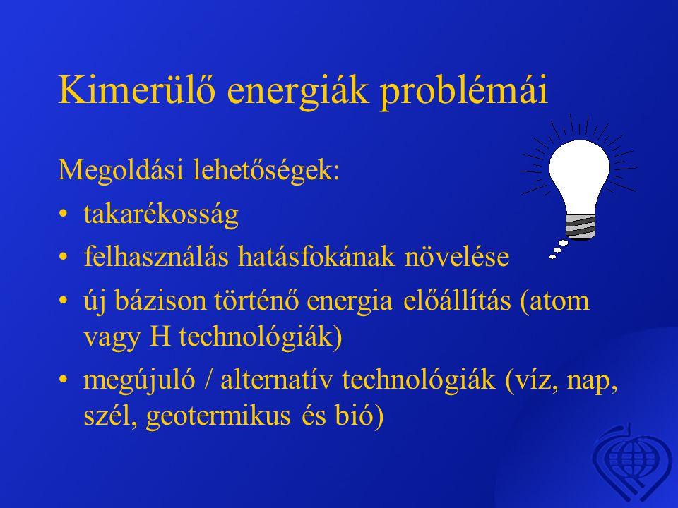 Kimerülő energiák problémái