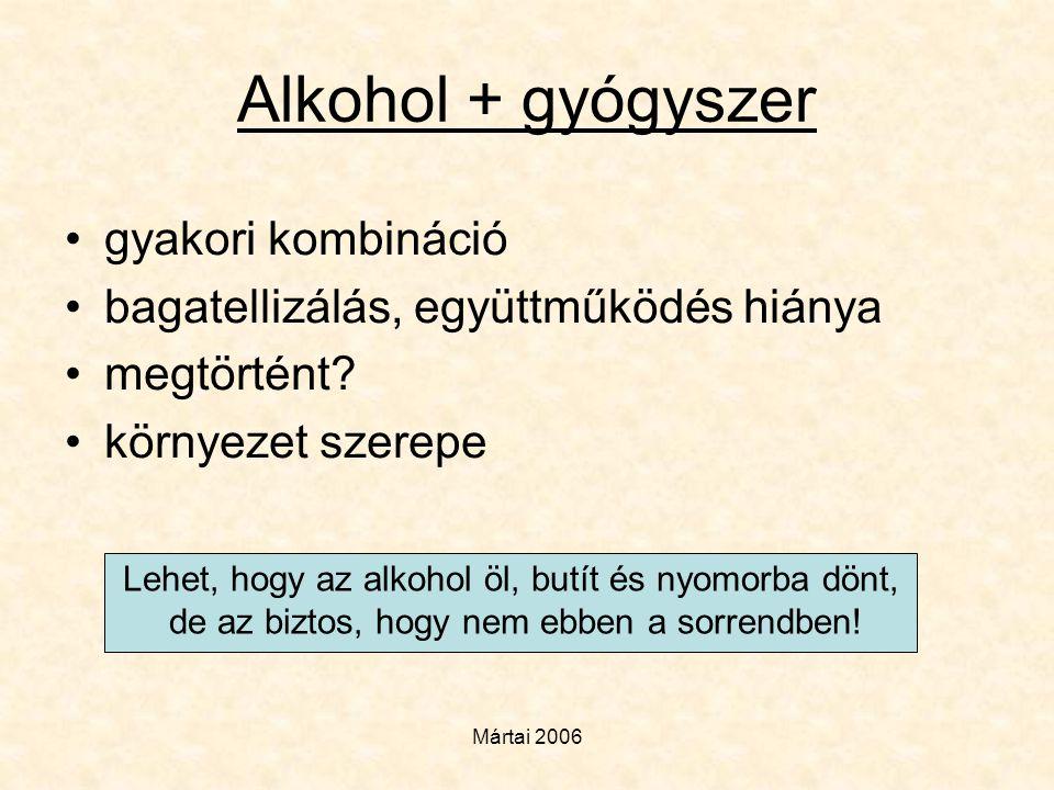 Alkohol + gyógyszer gyakori kombináció