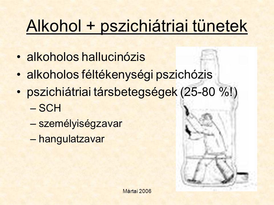 Alkohol + pszichiátriai tünetek