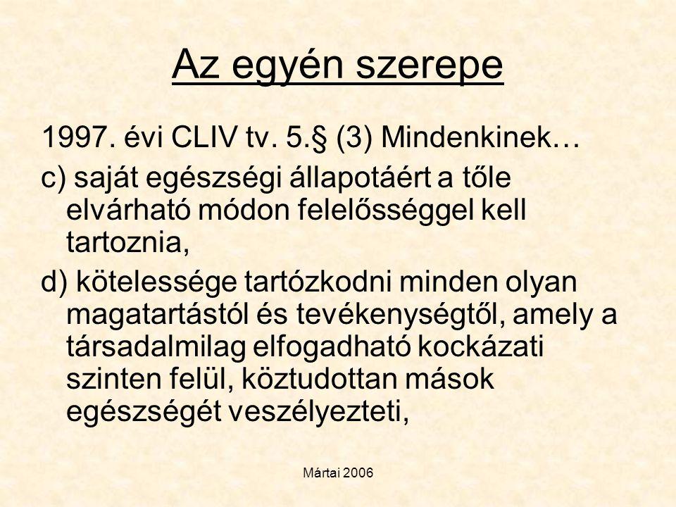 Az egyén szerepe 1997. évi CLIV tv. 5.§ (3) Mindenkinek…