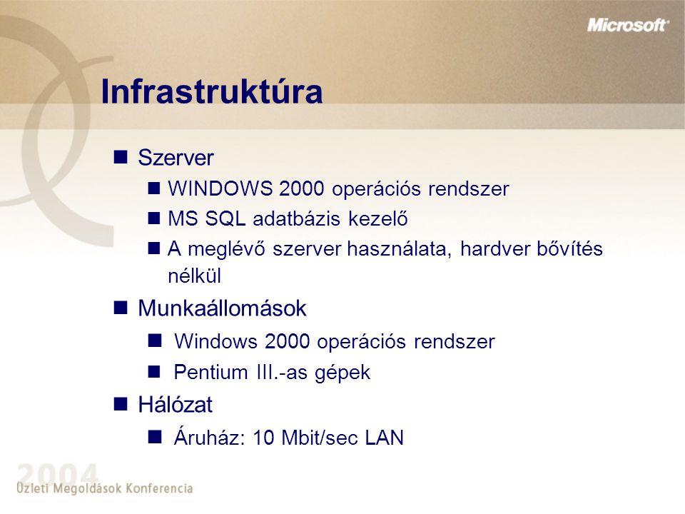 Infrastruktúra Szerver Munkaállomások Windows 2000 operációs rendszer