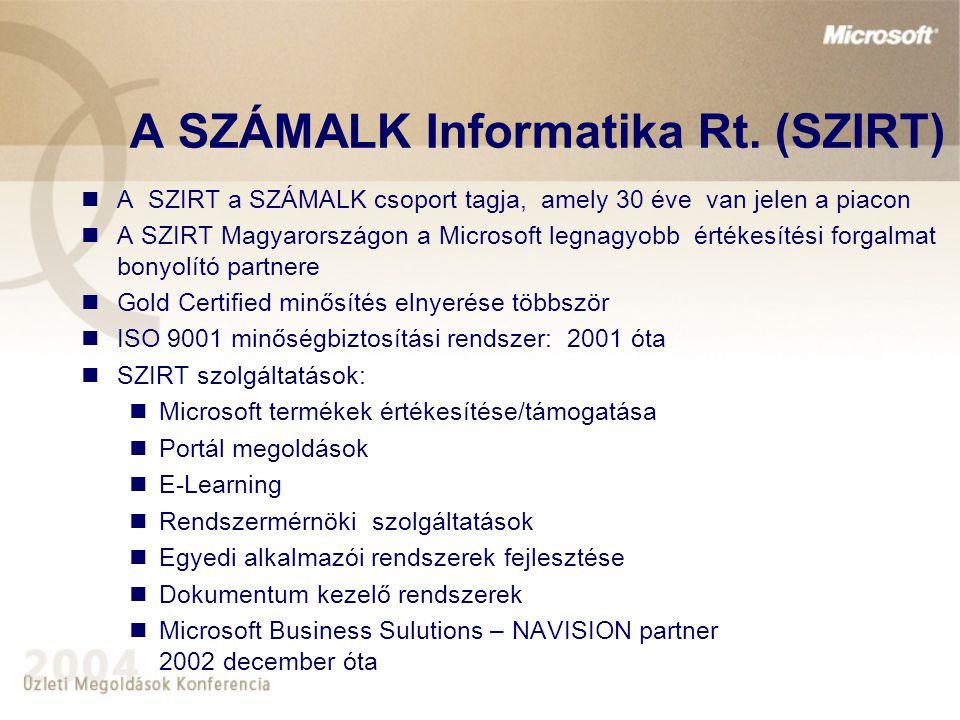 A SZÁMALK Informatika Rt. (SZIRT)