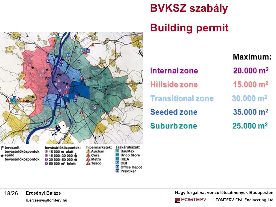 BVKSZ szabály Building permit Maximum: Internal zone 20.000 m2