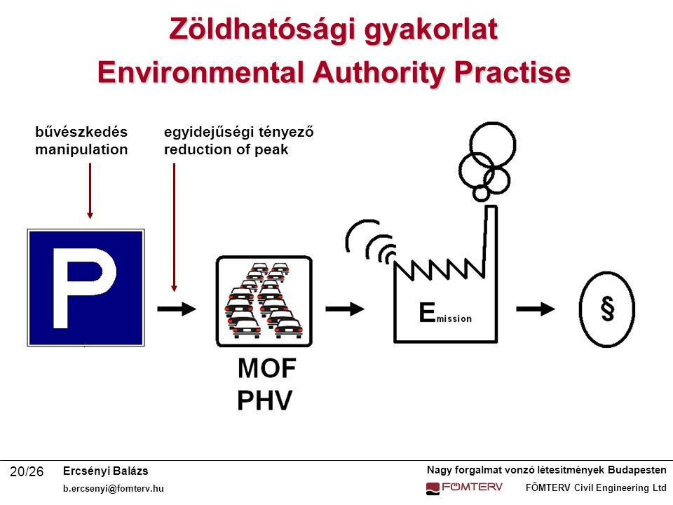 Zöldhatósági gyakorlat Environmental Authority Practise