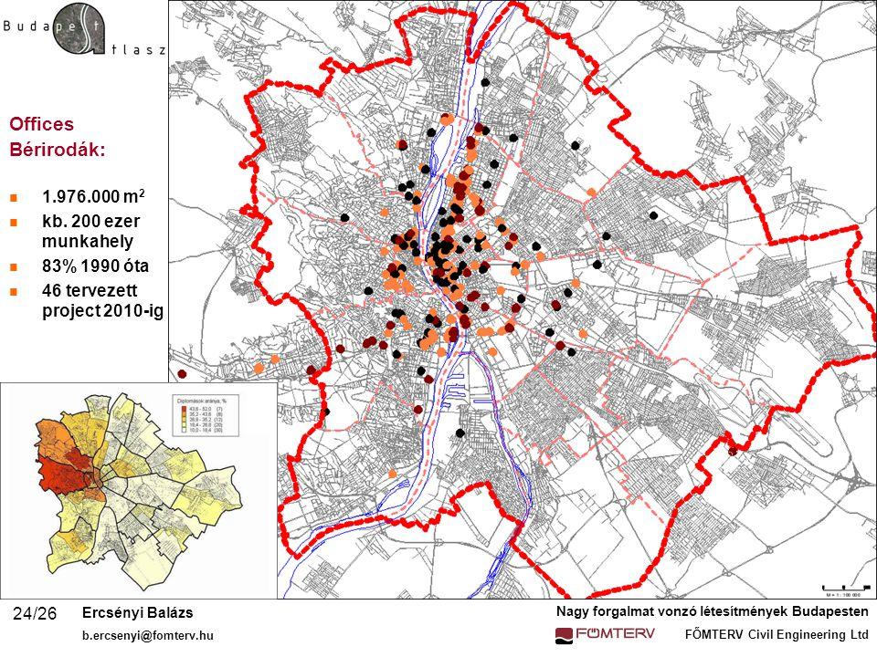 Offices Bérirodák: 1.976.000 m2 kb. 200 ezer munkahely 83% 1990 óta