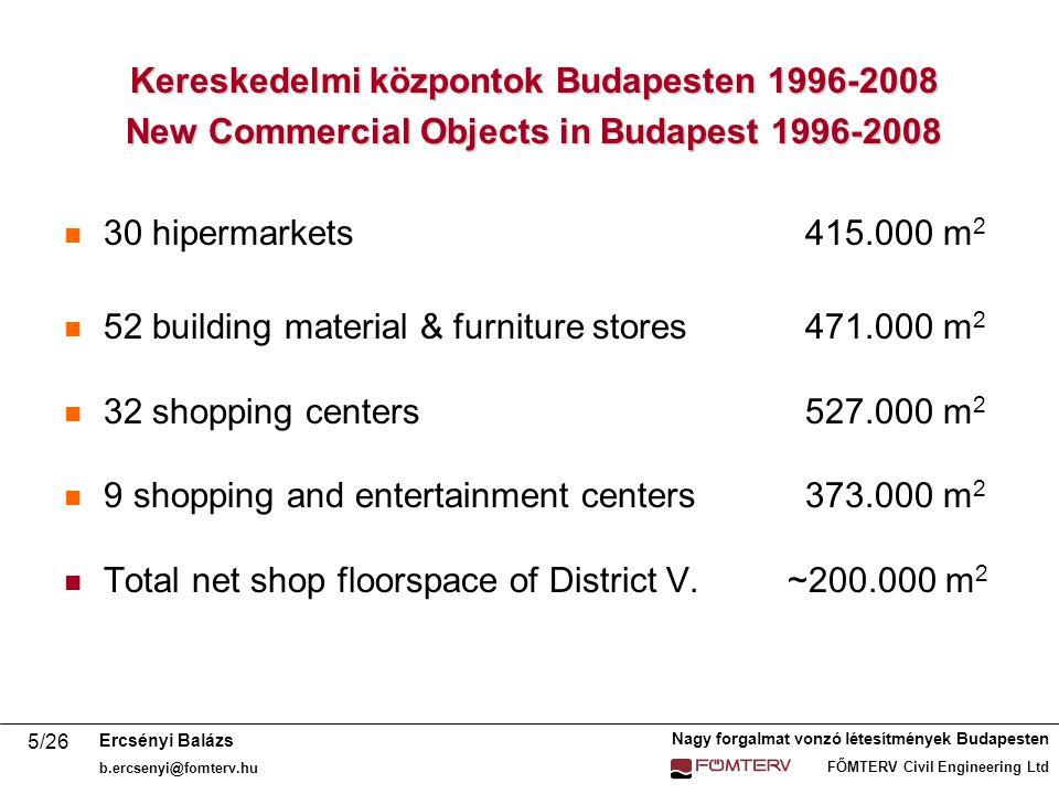 Kereskedelmi központok Budapesten 1996-2008