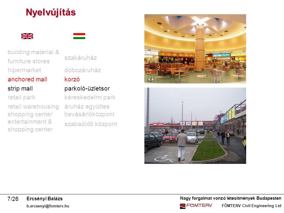 Nyelvújítás building material & furniture stores