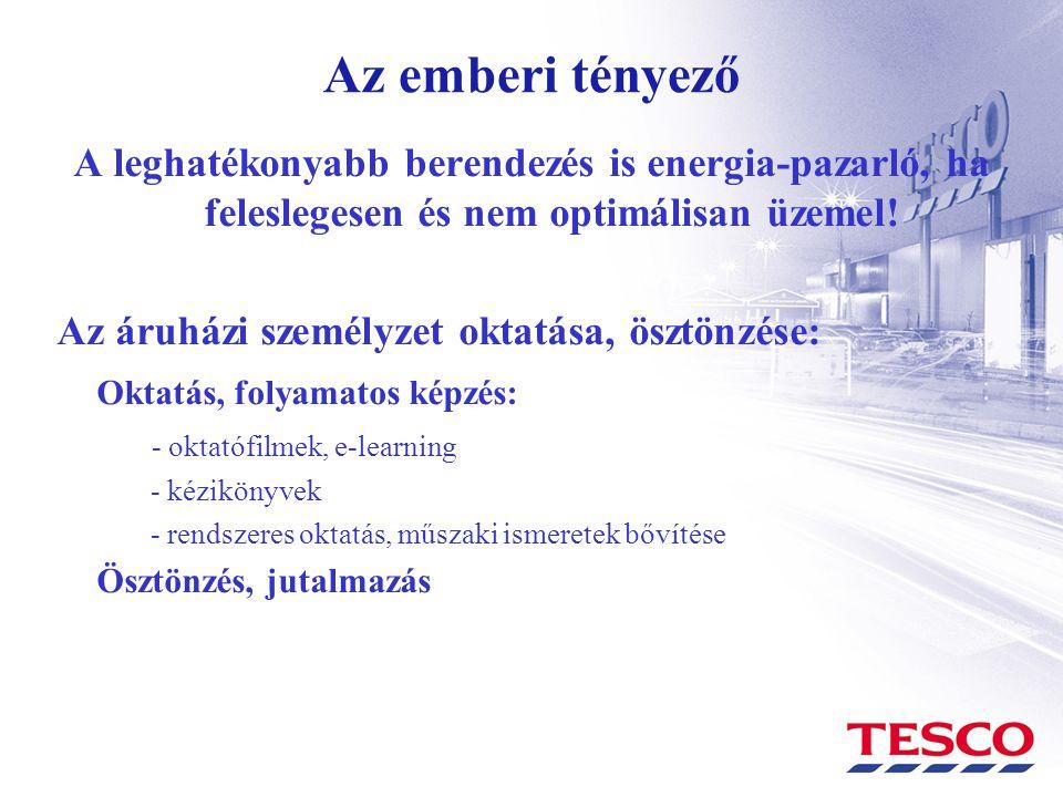 Az emberi tényező A leghatékonyabb berendezés is energia-pazarló, ha feleslegesen és nem optimálisan üzemel!