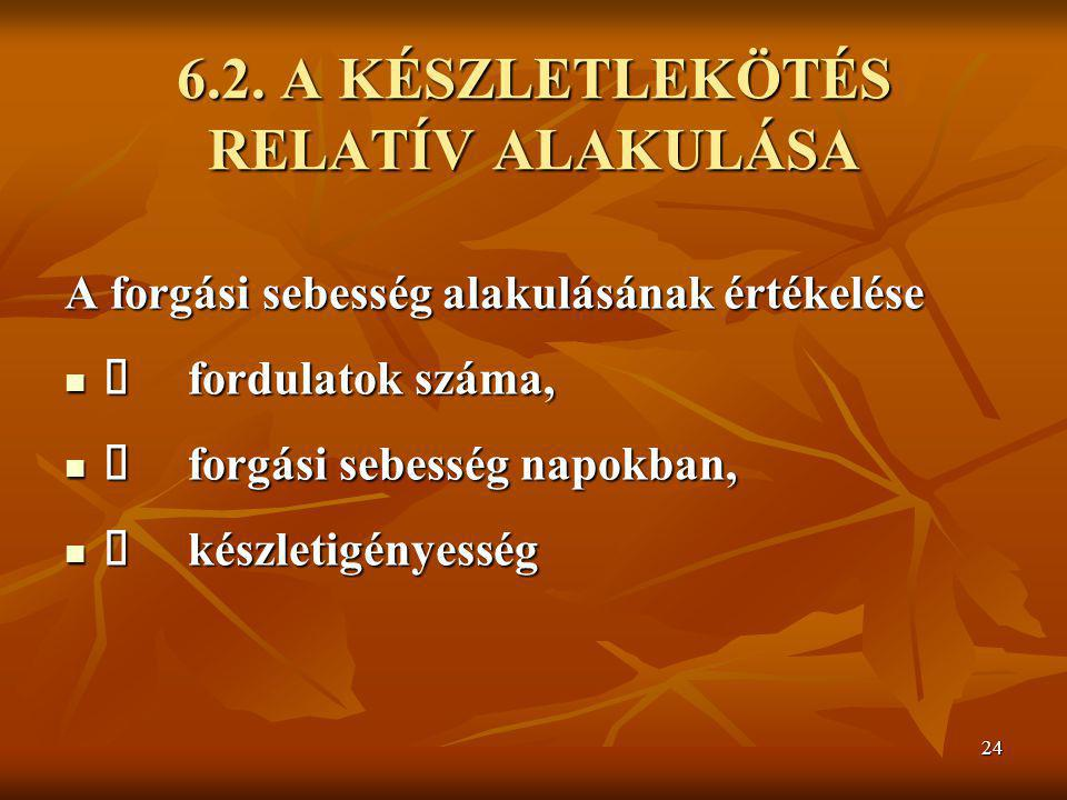 6.2. A KÉSZLETLEKÖTÉS RELATÍV ALAKULÁSA