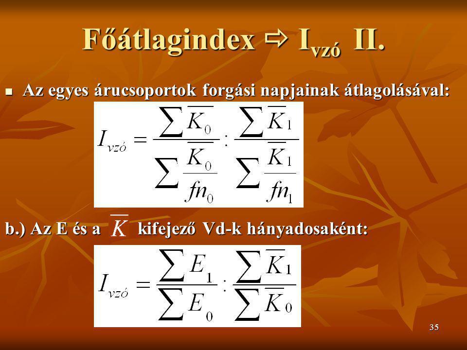 Főátlagindex  Ivzó II.