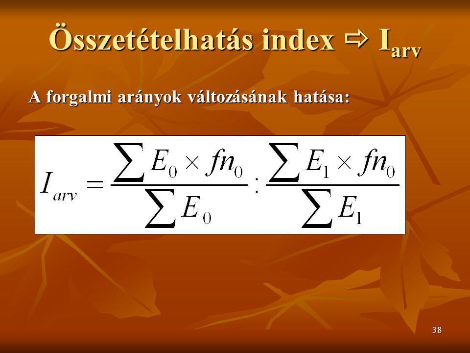 Összetételhatás index  Iarv
