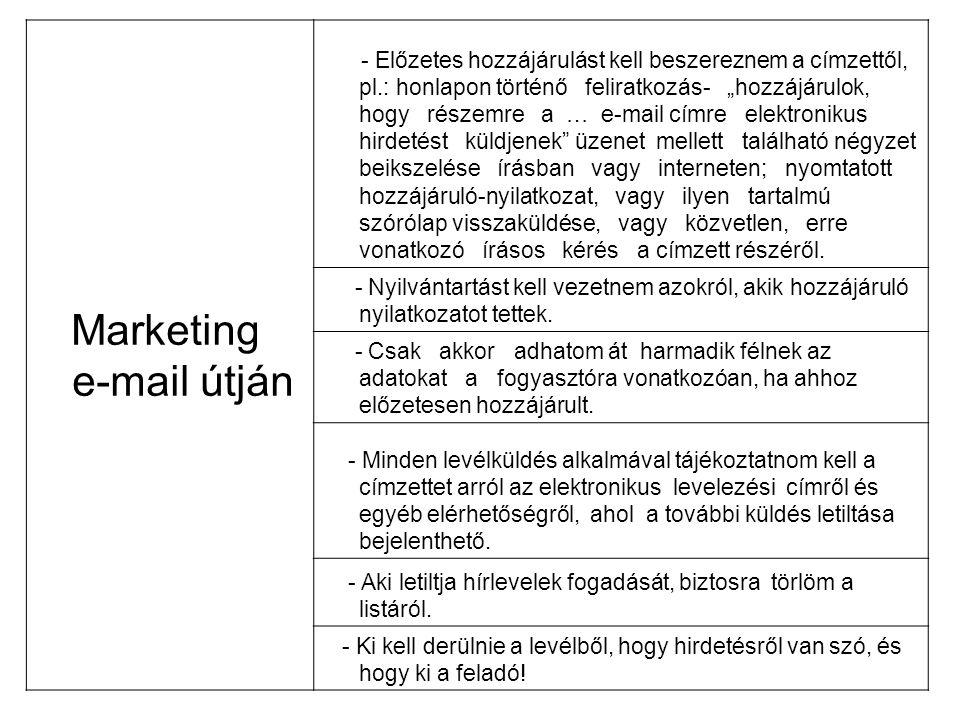 Marketing e-mail útján