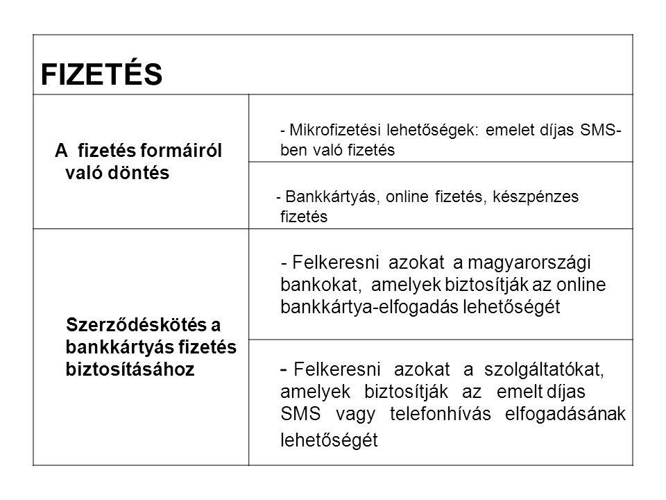 FIZETÉS A fizetés formáiról való döntés. - Mikrofizetési lehetőségek: emelet díjas SMS-ben való fizetés.