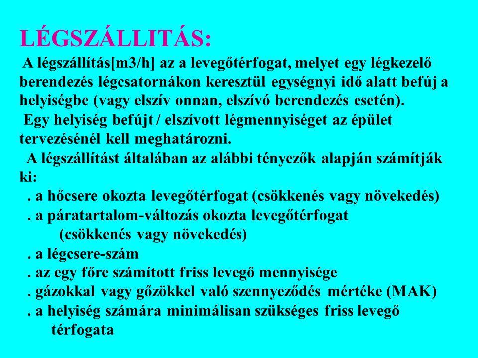 LÉGSZÁLLITÁS: