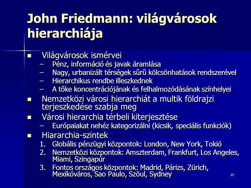 John Friedmann: világvárosok hierarchiája