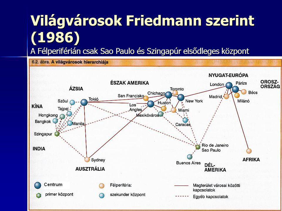 Világvárosok Friedmann szerint (1986)