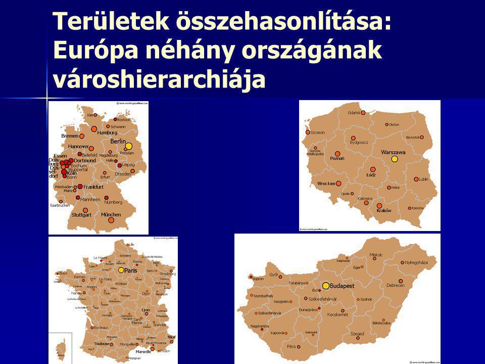 Területek összehasonlítása: Európa néhány országának városhierarchiája