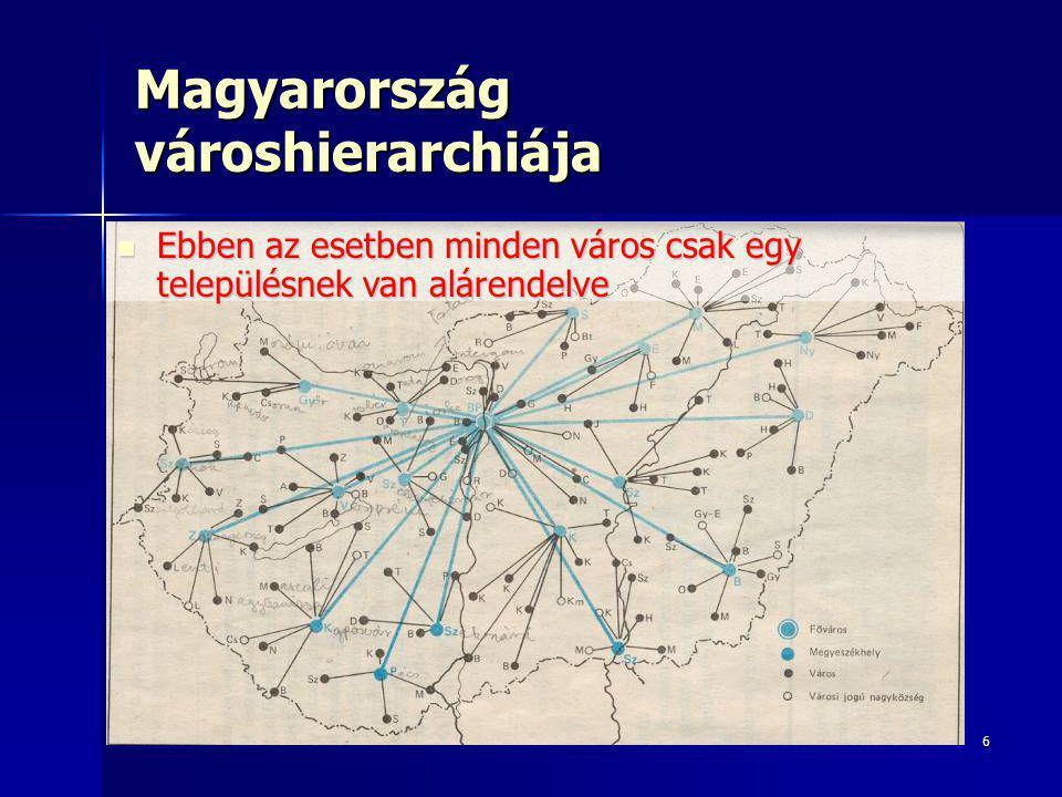 Magyarország városhierarchiája