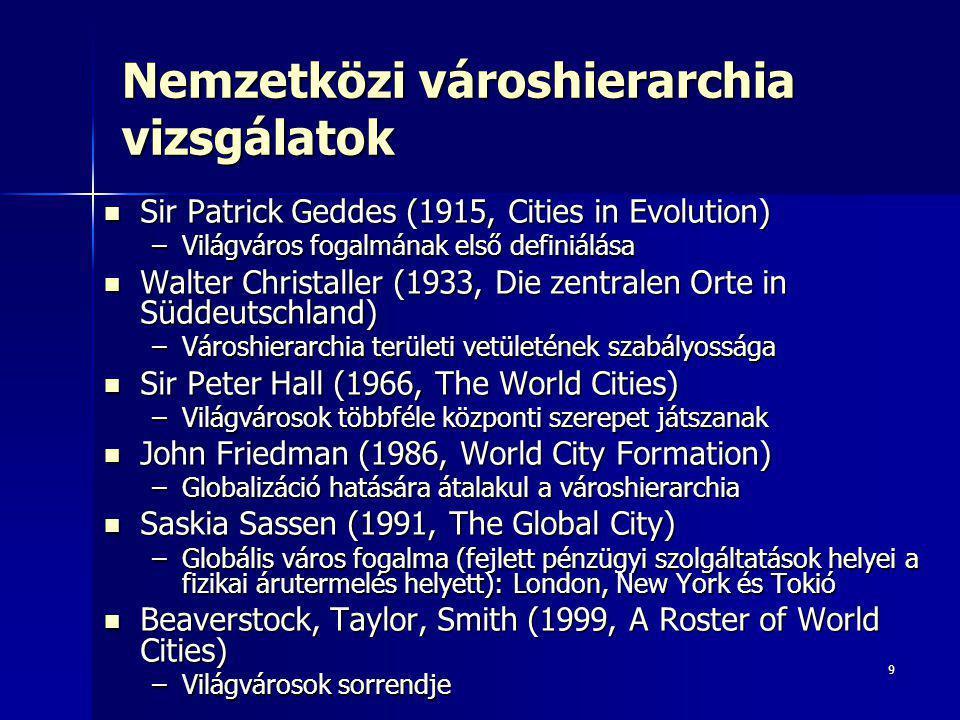 Nemzetközi városhierarchia vizsgálatok
