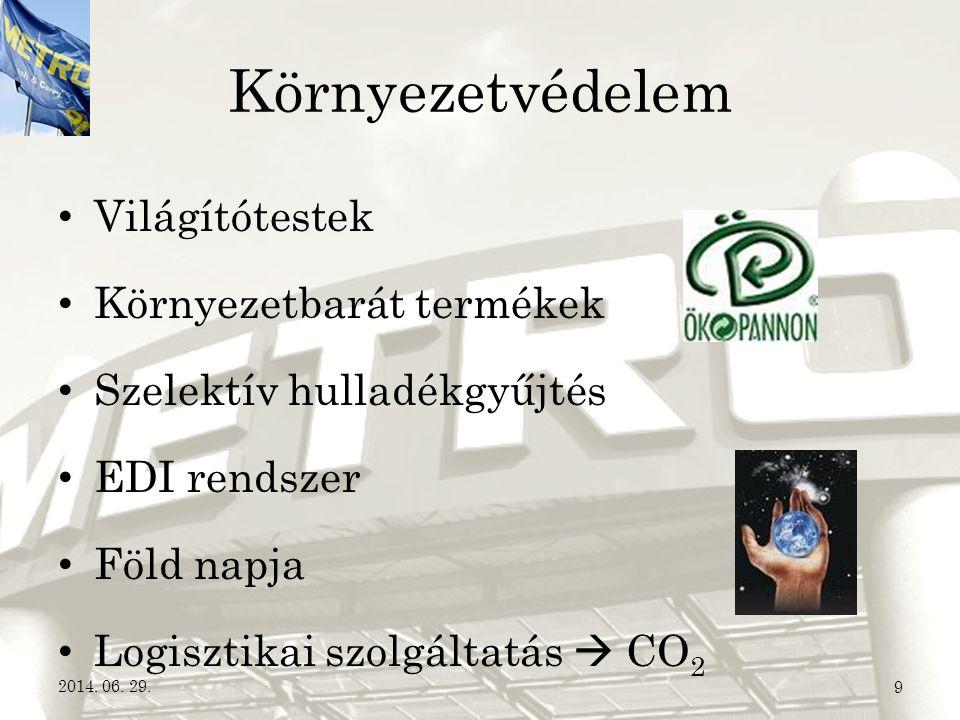 Környezetvédelem Világítótestek Környezetbarát termékek