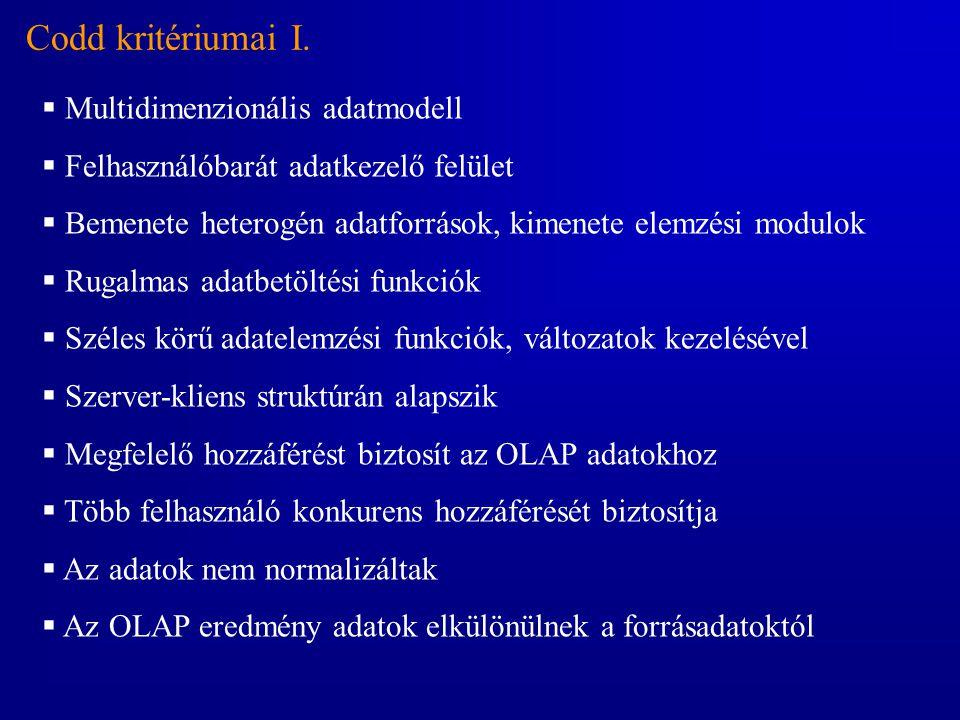 Codd kritériumai I. Multidimenzionális adatmodell