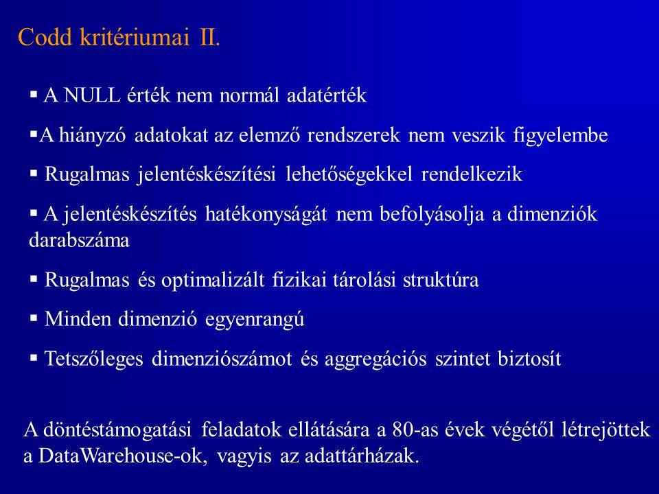 Codd kritériumai II. A NULL érték nem normál adatérték