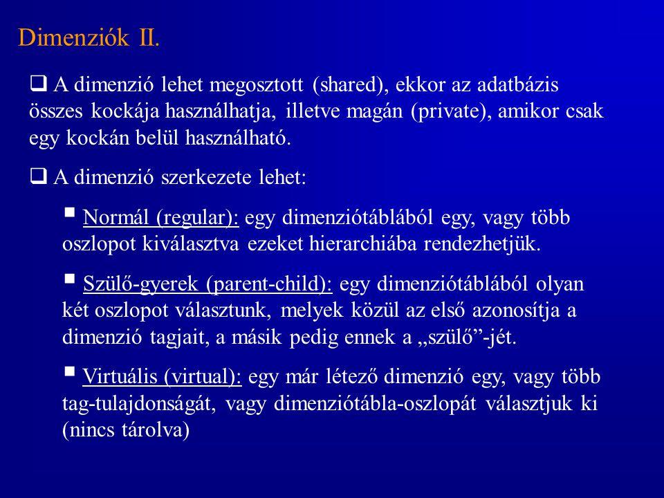 Dimenziók II.