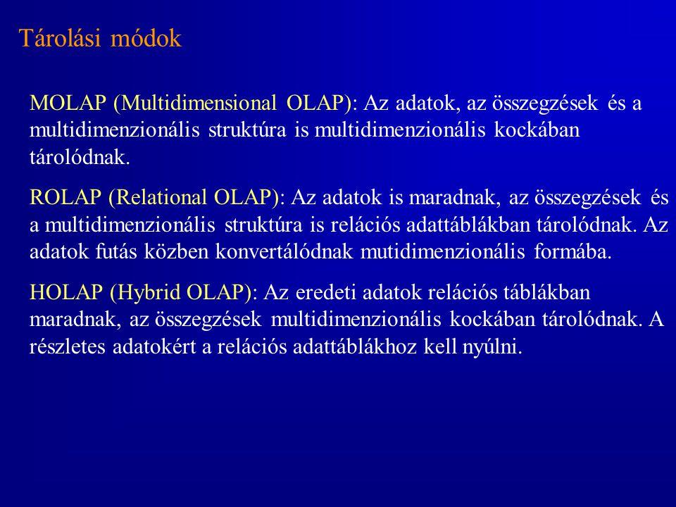 Tárolási módok MOLAP (Multidimensional OLAP): Az adatok, az összegzések és a multidimenzionális struktúra is multidimenzionális kockában tárolódnak.