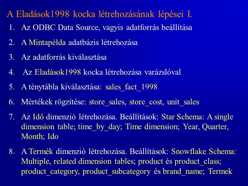 A Eladások1998 kocka létrehozásának lépései I.