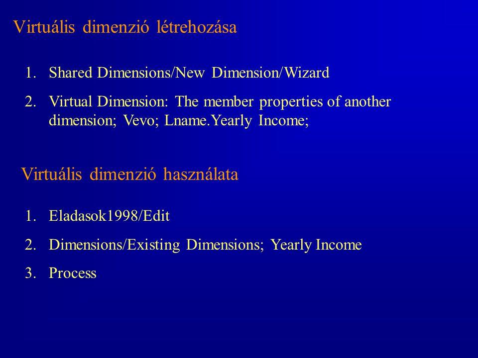 Virtuális dimenzió létrehozása