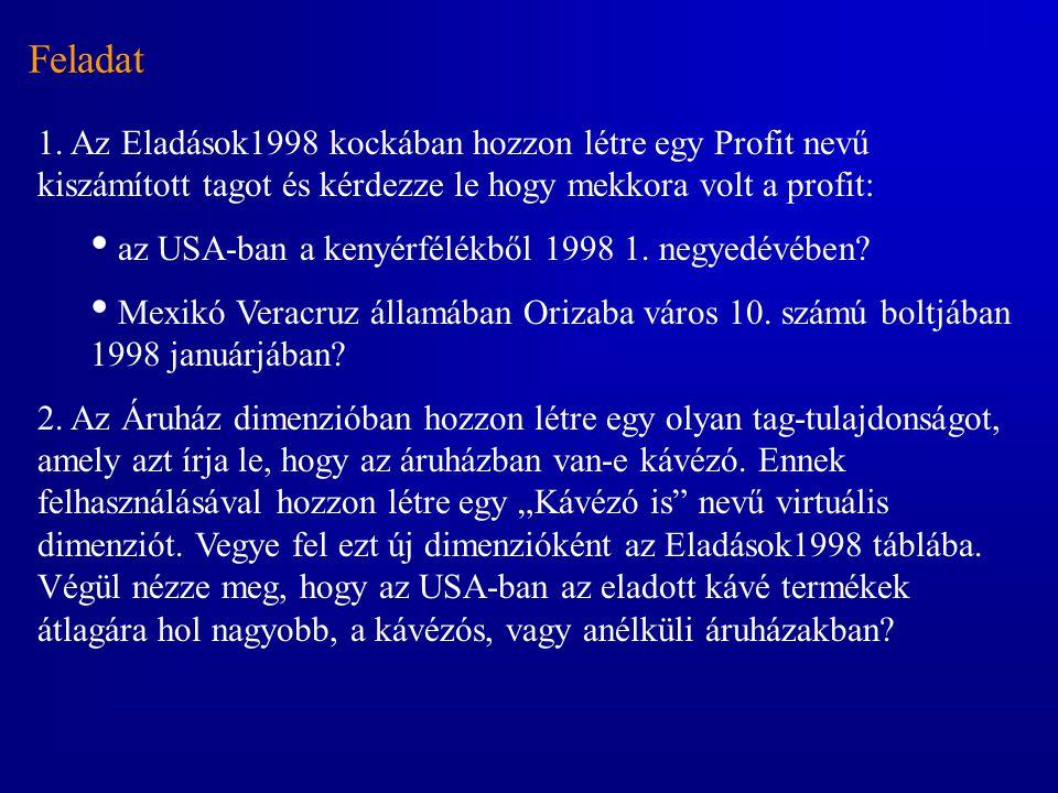Feladat 1. Az Eladások1998 kockában hozzon létre egy Profit nevű kiszámított tagot és kérdezze le hogy mekkora volt a profit: