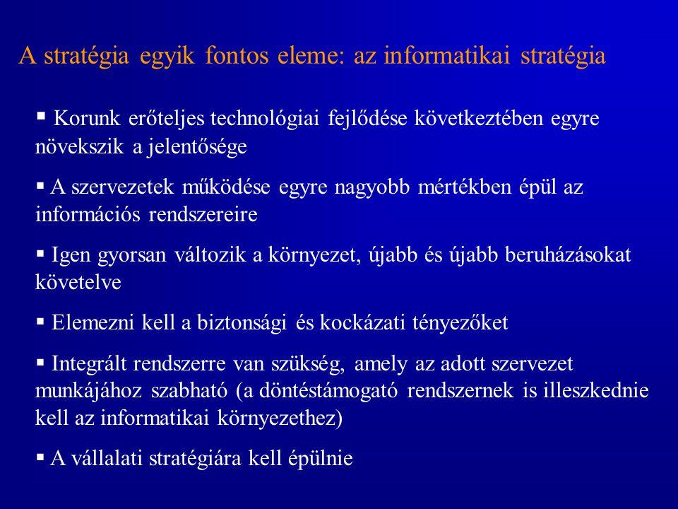 A stratégia egyik fontos eleme: az informatikai stratégia