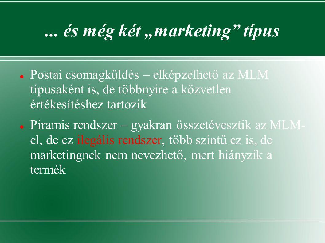 """... és még két """"marketing típus"""