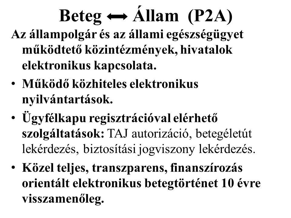 Beteg Állam (P2A) Az állampolgár és az állami egészségügyet működtető közintézmények, hivatalok elektronikus kapcsolata.