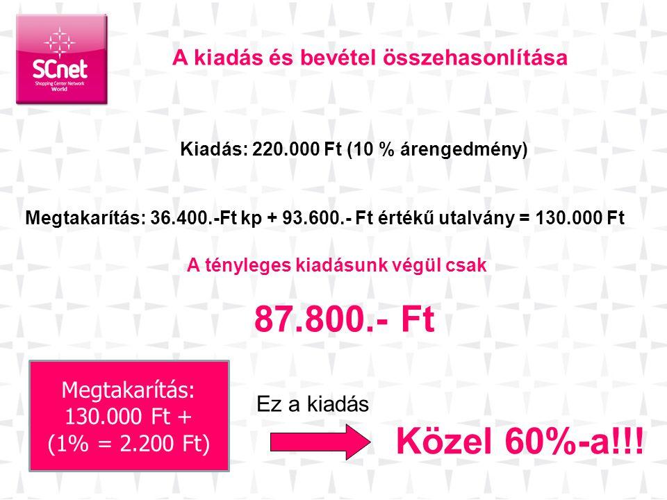 Kiadás: 220.000 Ft (10 % árengedmény) A tényleges kiadásunk végül csak