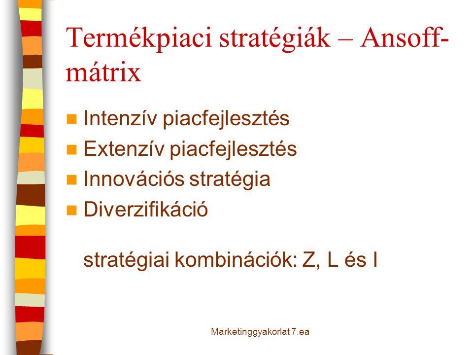 Termékpiaci stratégiák – Ansoff-mátrix