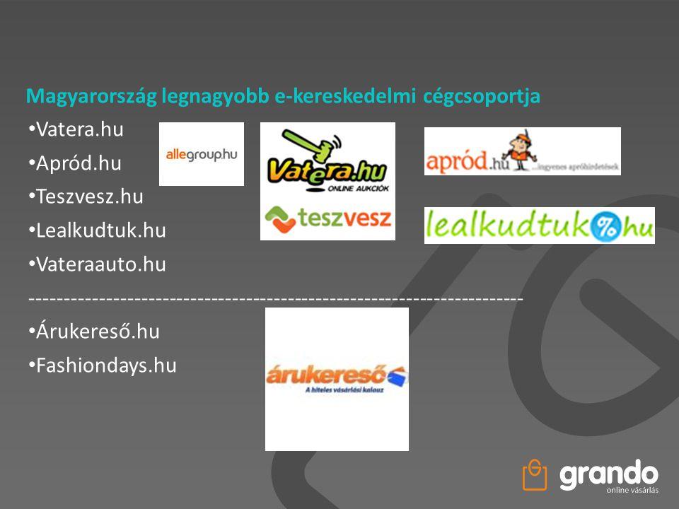 Magyarország legnagyobb e-kereskedelmi cégcsoportja