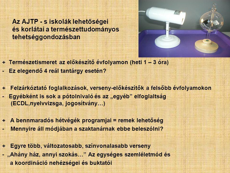 Az AJTP - s iskolák lehetőségei és korlátai a természettudományos tehetséggondozásban