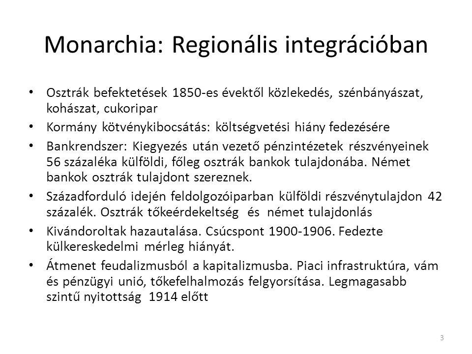 Monarchia: Regionális integrációban