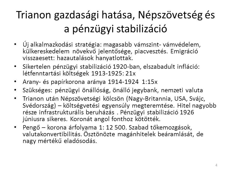 Trianon gazdasági hatása, Népszövetség és a pénzügyi stabilizáció