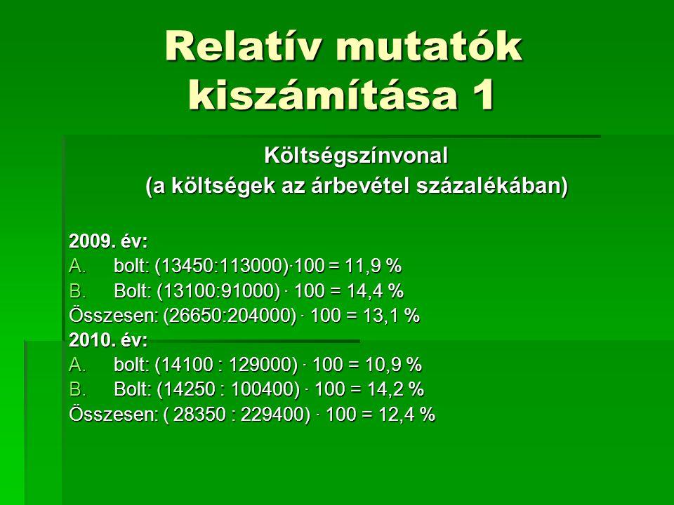 Relatív mutatók kiszámítása 1