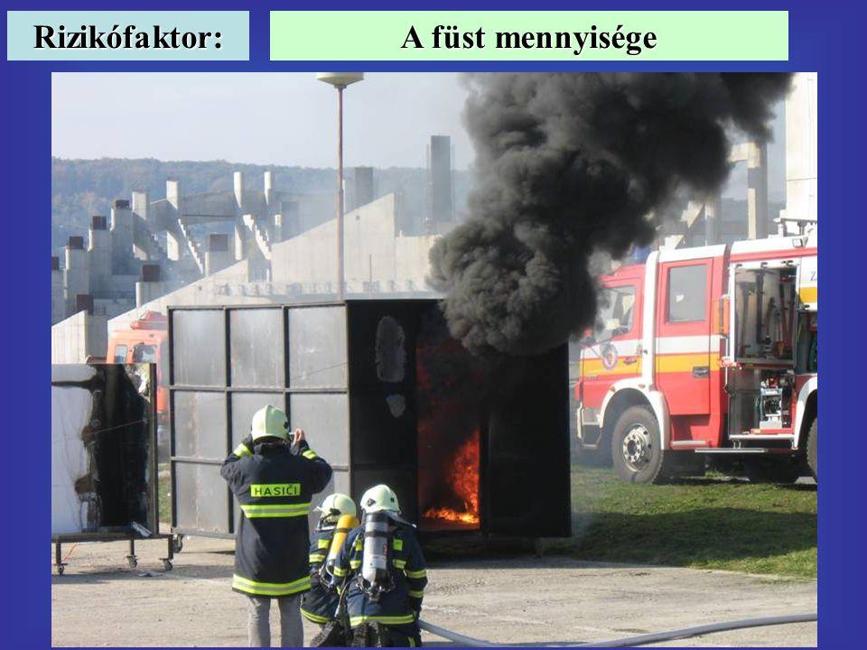 Rizikófaktor: A füst mennyisége