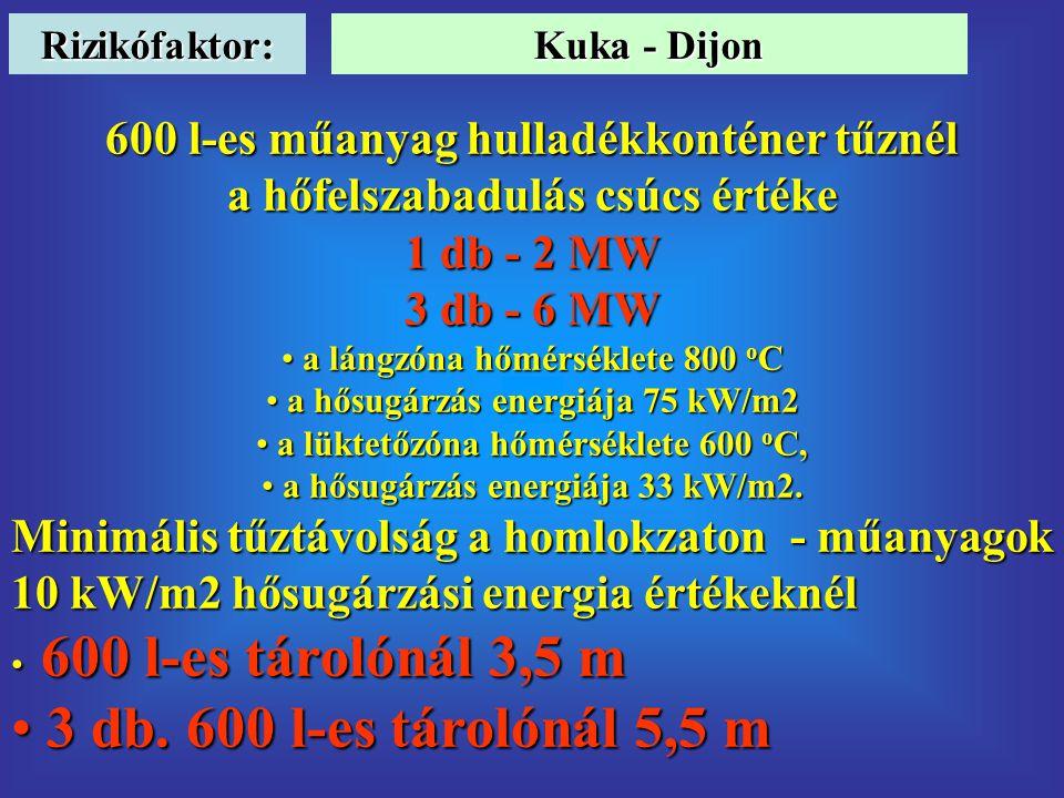 Rizikófaktor: Kuka - Dijon. 600 l-es műanyag hulladékkonténer tűznél. a hőfelszabadulás csúcs értéke.