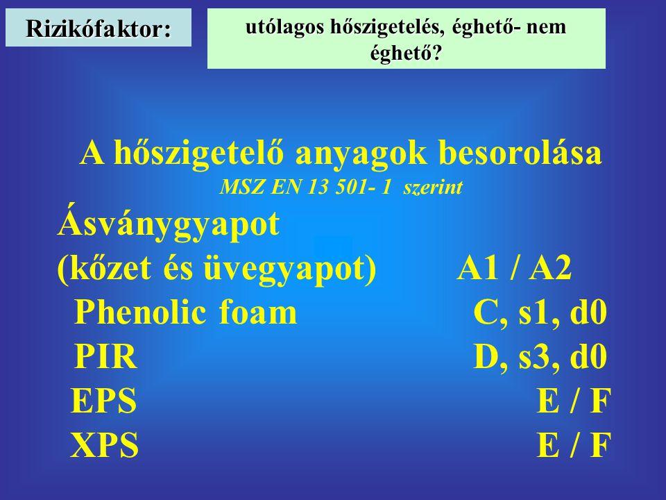 A hőszigetelő anyagok besorolása MSZ EN 13 501- 1 szerint Ásványgyapot
