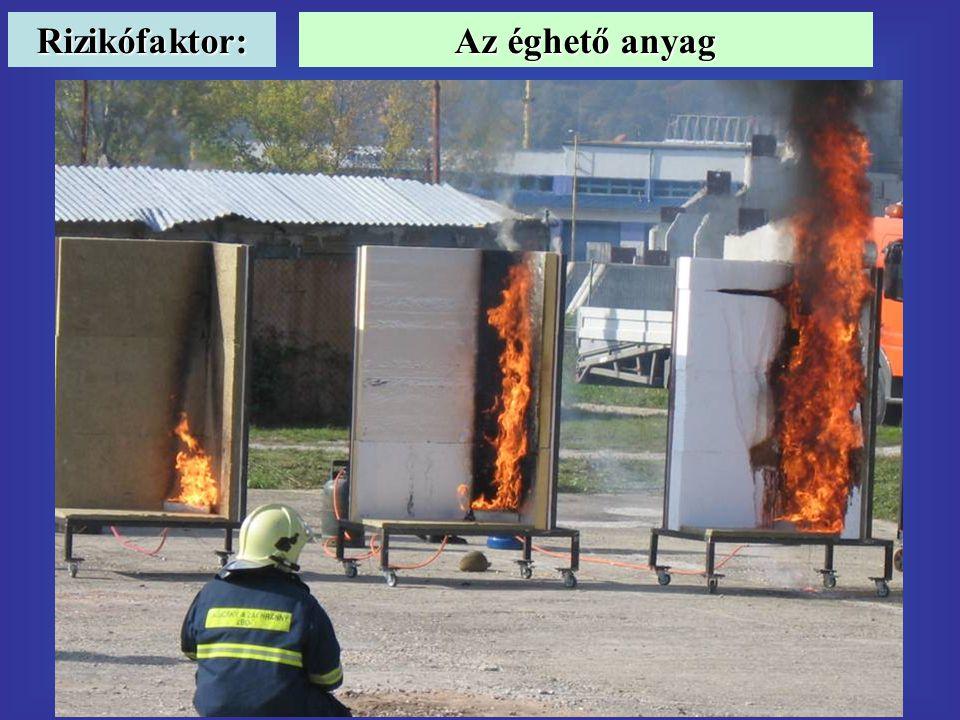 Rizikófaktor: Az éghető anyag