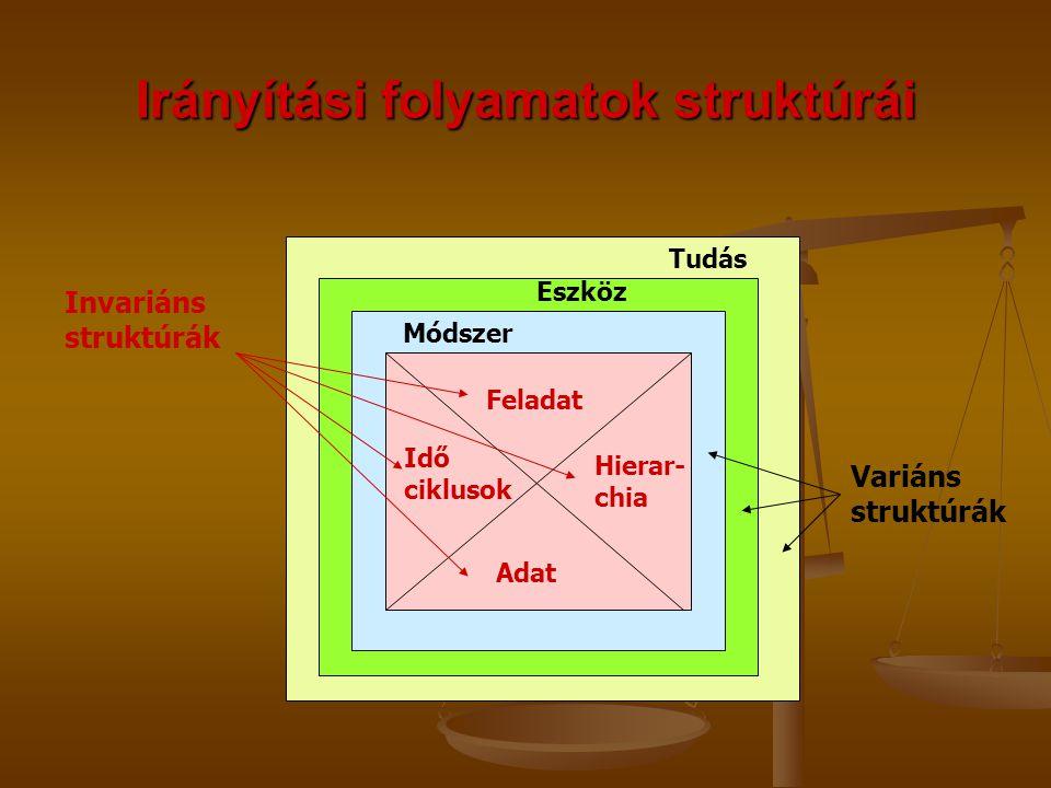 Irányítási folyamatok struktúrái