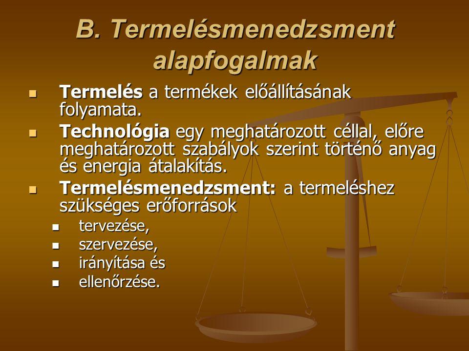 B. Termelésmenedzsment alapfogalmak
