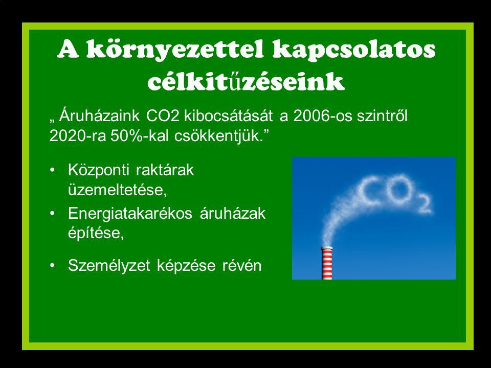 A környezettel kapcsolatos célkitűzéseink